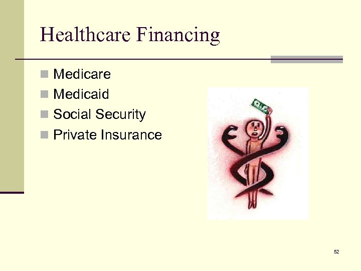 Healthcare Financing n Medicare n Medicaid n Social Security n Private Insurance 52