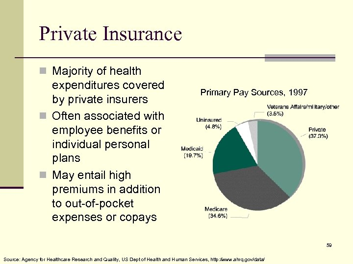 Private Insurance n Majority of health expenditures covered by private insurers n Often associated