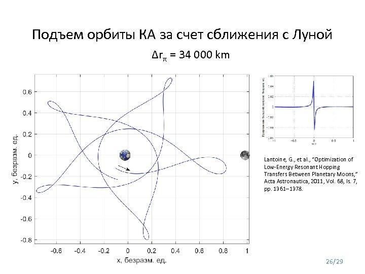 Подъем орбиты КА за счет сближения с Луной Δrπ = 34 000 km Lantoine,