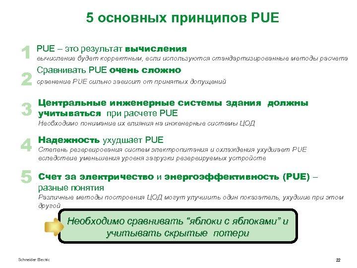 5 основных принципов PUE 1● PUE – это результат вычисления ● Сравнивать PUE очень