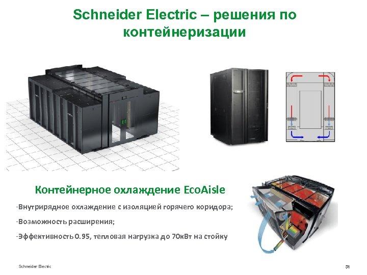 Schneider Electric – решения по контейнеризации Контейнерное охлаждение Eco. Aisle -Внутрирядное охлаждение с изоляцией