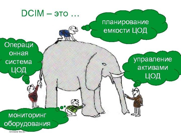 DCIM – это … Операци онная система ЦОД планирование емкости ЦОД управление активами