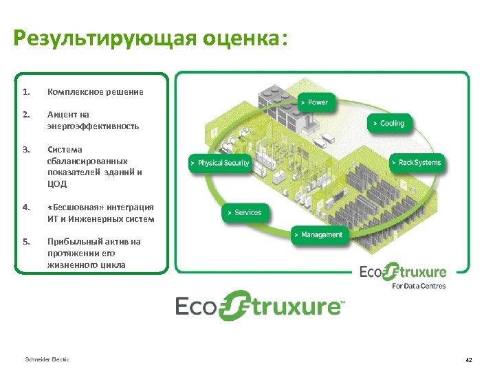 Результирующая оценка: 1. Комплексное решение 2. Акцент на энергоэффективность 3. Система сбалансированных показателей зданий