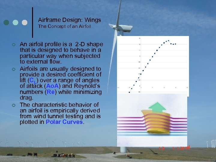 Airframe Design: Wings The Concept of an Airfoil ¢ ¢ ¢ An airfoil profile
