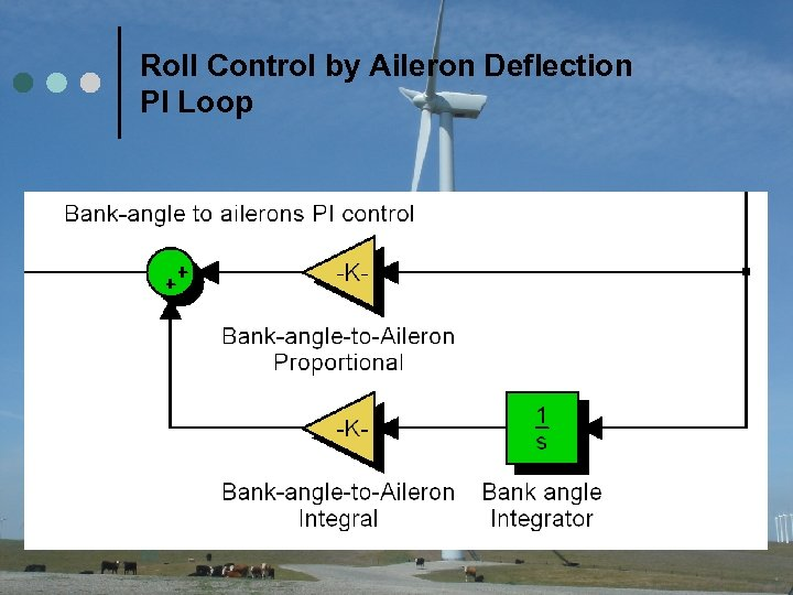 Roll Control by Aileron Deflection PI Loop 33