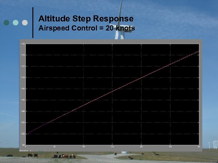 Altitude Step Response Airspeed Control = 20 knots 34