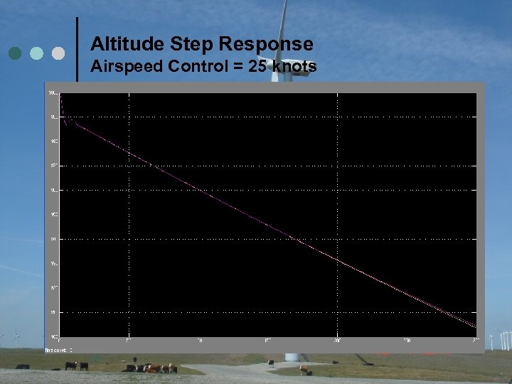 Altitude Step Response Airspeed Control = 25 knots 35