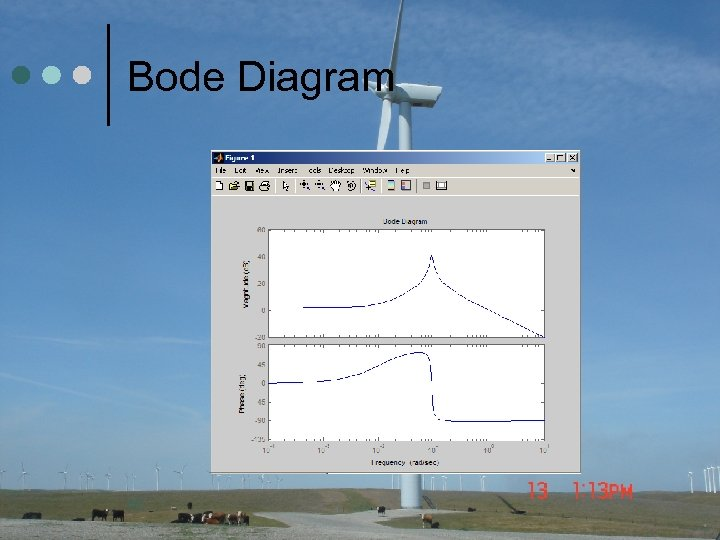Bode Diagram 42