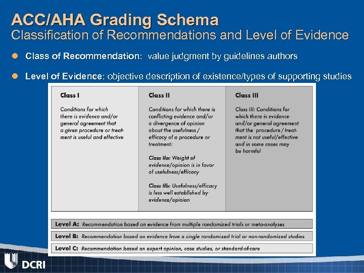 ACC/AHA Grading Schema Classification of Recommendations and Level of Evidence l Class of Recommendation: