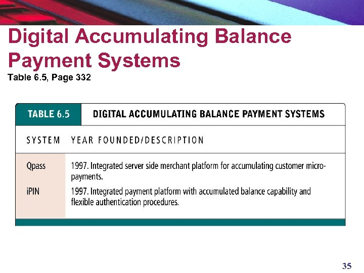 Digital Accumulating Balance Payment Systems Table 6. 5, Page 332 35