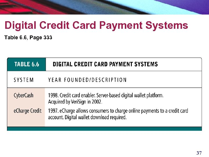 Digital Credit Card Payment Systems Table 6. 6, Page 333 37