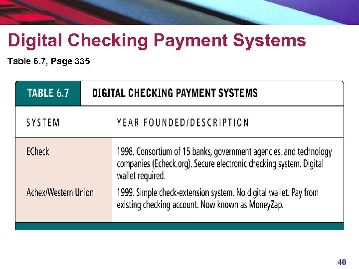 Digital Checking Payment Systems Table 6. 7, Page 335 40