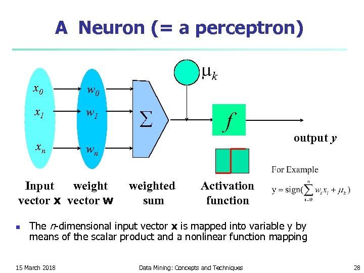 A Neuron (= a perceptron) x 0 w 0 x 1 w 1 xn