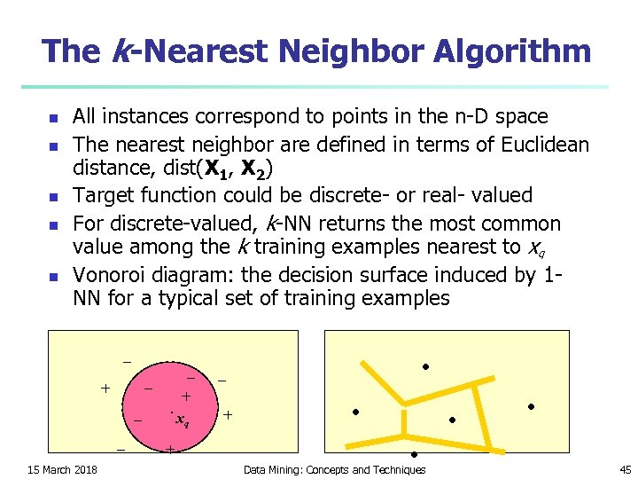 The k-Nearest Neighbor Algorithm n n n All instances correspond to points in the