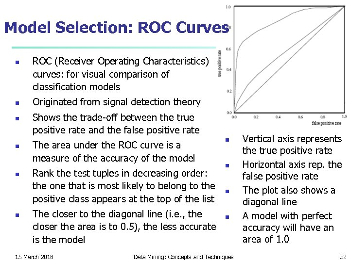 Model Selection: ROC Curves n n n ROC (Receiver Operating Characteristics) curves: for visual