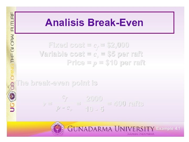 Analisis Break-Even Fixed cost = cf = $2, 000 Variable cost = cv =