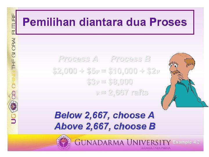 Pemilihan diantara dua Proses Process A Process B $2, 000 + $5 v =