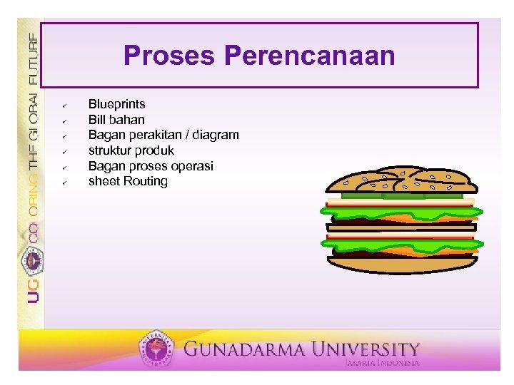 Proses Perencanaan ü ü ü Blueprints Bill bahan Bagan perakitan / diagram struktur produk