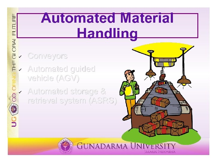 Automated Material Handling ü ü ü Conveyors Automated guided vehicle (AGV) Automated storage &