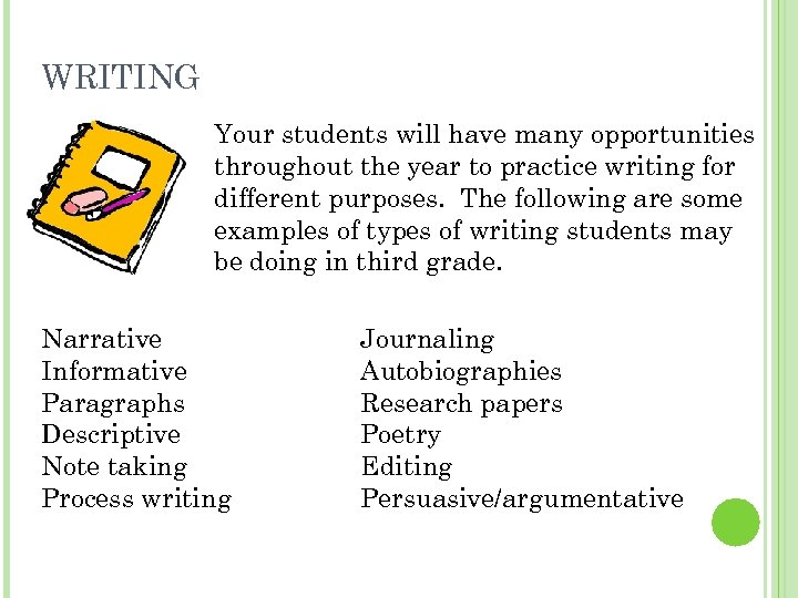 WRITING Your students will have many opportunities throughout the year to practice writing for