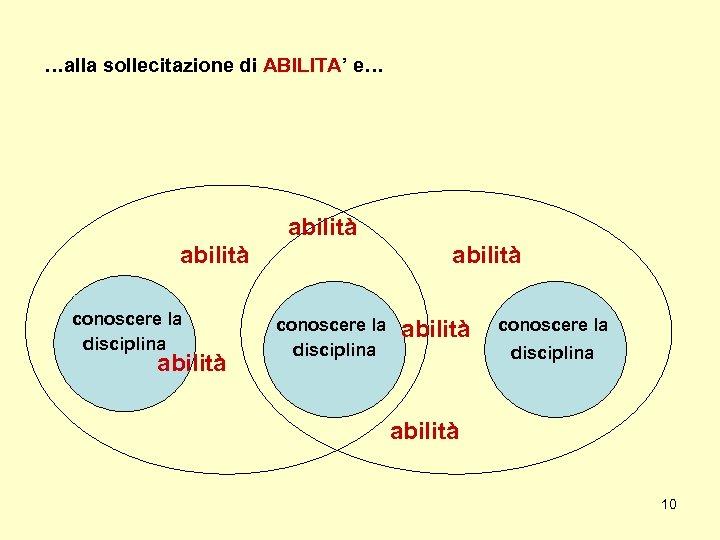 …alla sollecitazione di ABILITA' e… abilità conoscere la disciplina abilità 10