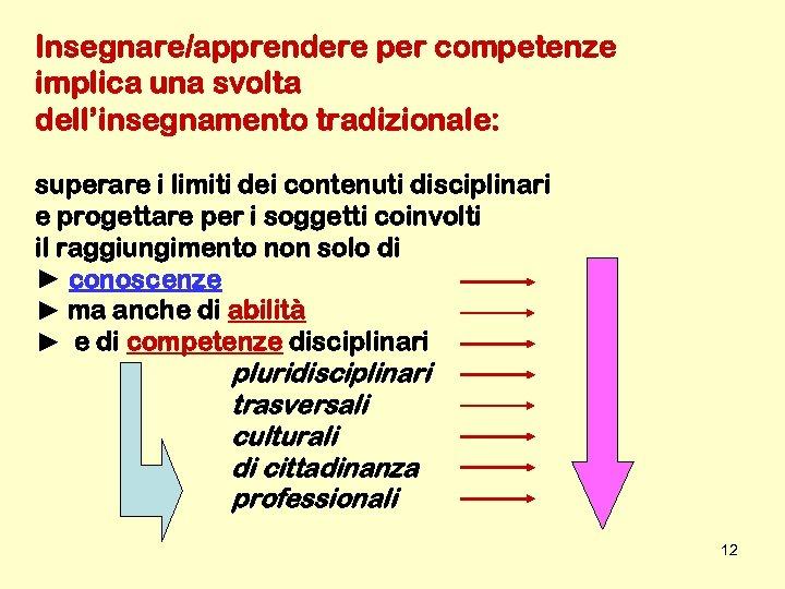 Insegnare/apprendere per competenze implica una svolta dell'insegnamento tradizionale: superare i limiti dei contenuti disciplinari