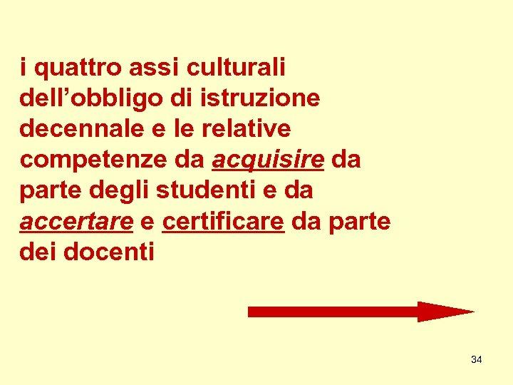 i quattro assi culturali dell'obbligo di istruzione decennale e le relative competenze da acquisire