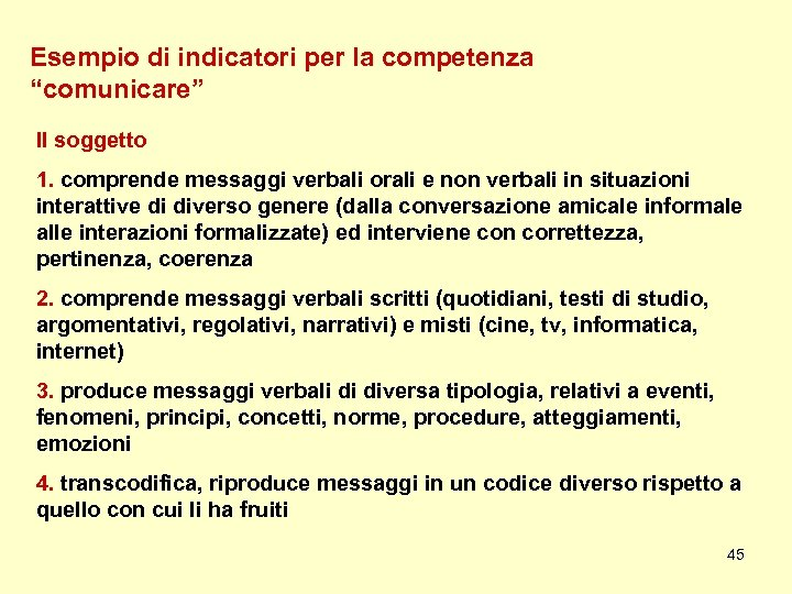 """Esempio di indicatori per la competenza """"comunicare"""" Il soggetto 1. comprende messaggi verbali orali"""