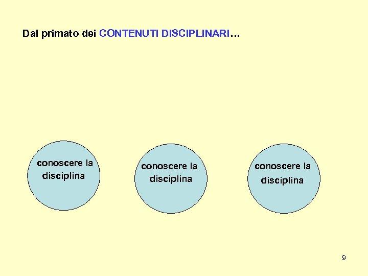 Dal primato dei CONTENUTI DISCIPLINARI… conoscere la disciplina 9