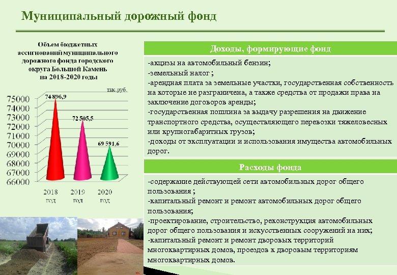 Муниципальный дорожный фонд Доходы, формирующие фонд -акцизы на автомобильный бензин; -земельный налог ; -арендная