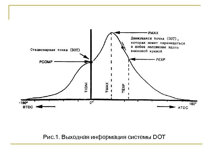 Рис. 1. Выходная информация системы DOT