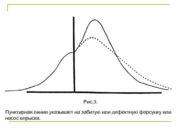 Рис. 3. Пунктирная линия указывает на забитую или дефектную форсунку или насос впрыска.