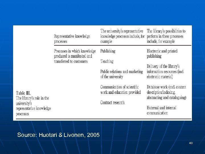 Source: Huotari & Livonen, 2005 40