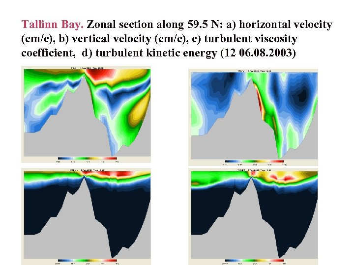 Tallinn Bay. Zonal section along 59. 5 N: a) horizontal velocity (cm/c), b) vertical