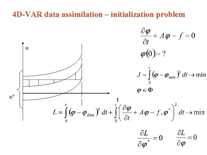 4 D-VAR data assimilation – initialization problem ° t