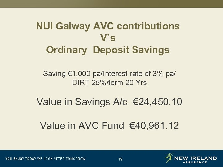 NUI Galway AVC contributions V`s Ordinary Deposit Savings Saving € 1, 000 pa/Interest rate