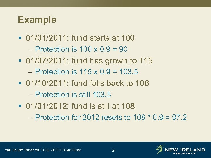 Example § 01/01/2011: fund starts at 100 – Protection is 100 x 0. 9