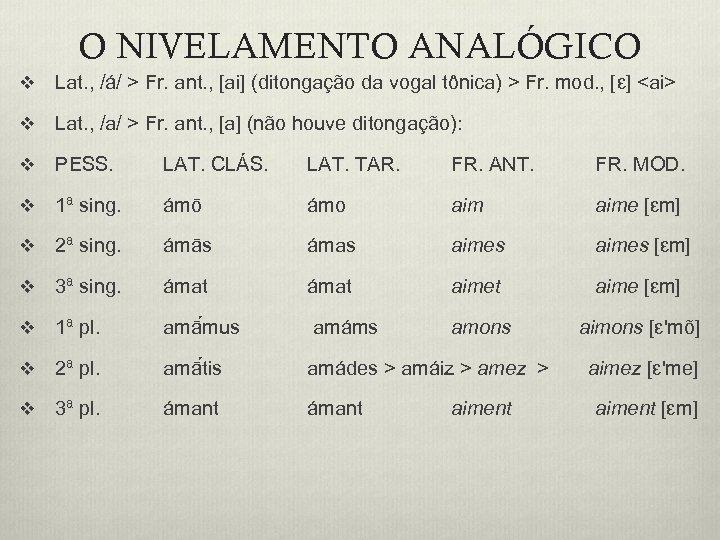 O NIVELAMENTO ANALÓGICO v Lat. , /á/ > Fr. ant. , [ai] (ditongação da