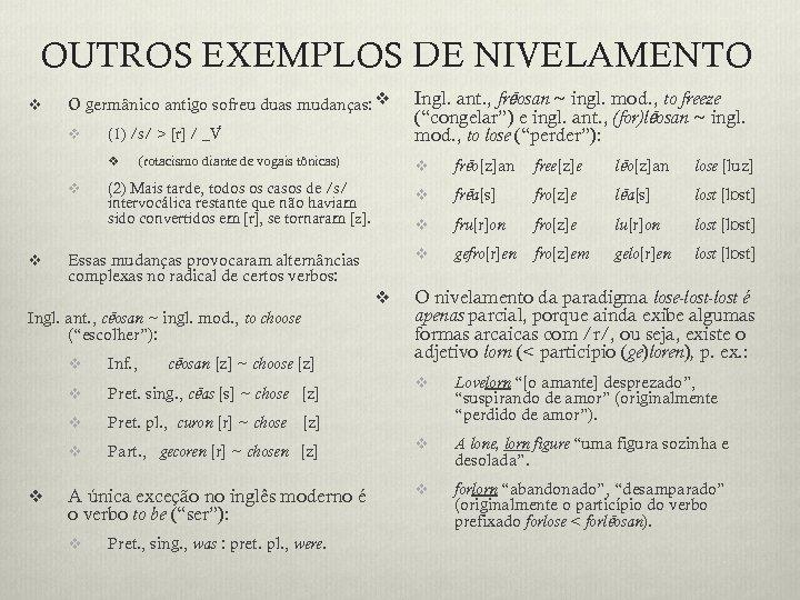 OUTROS EXEMPLOS DE NIVELAMENTO v O germânico antigo sofreu duas mudanças: v v (1)