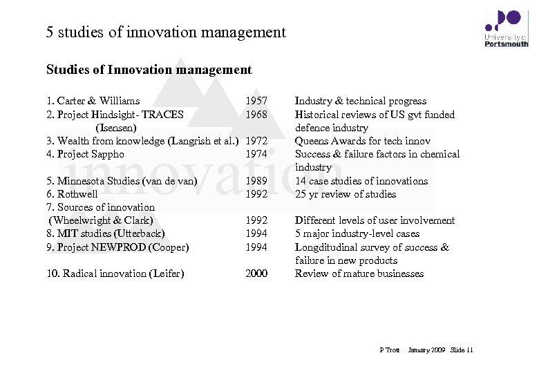5 studies of innovation management Studies of Innovation management 1. Carter & Williams 2.