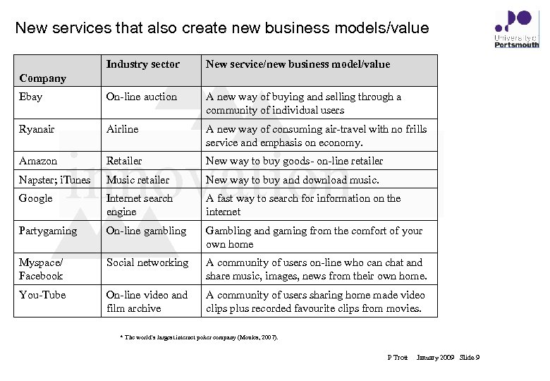 New services that also create new business models/value Industry sector New service/new business model/value