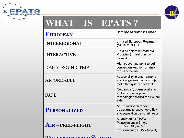WHAT IS EPATS ? EUROPEAN Born and operated in Europe INTERREGIONAL Links all European