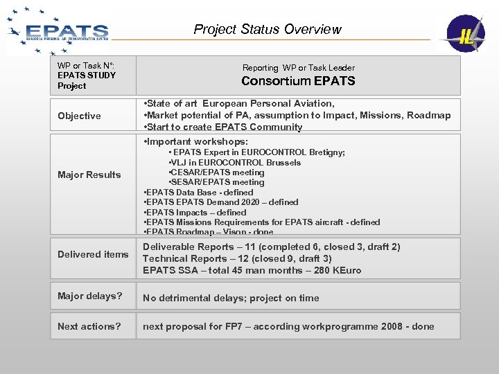 Project Status Overview WP or Task N°: EPATS STUDY Project Objective Reporting WP or