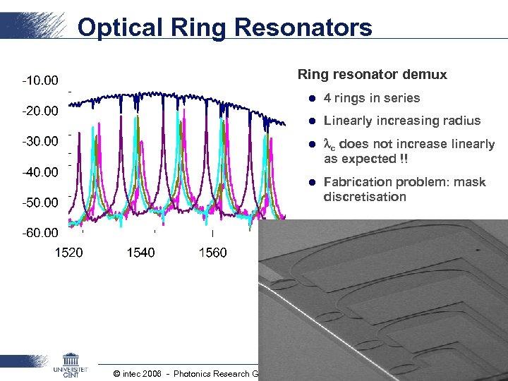 Optical Ring Resonators Ring resonator demux l 4 rings in series l Linearly increasing