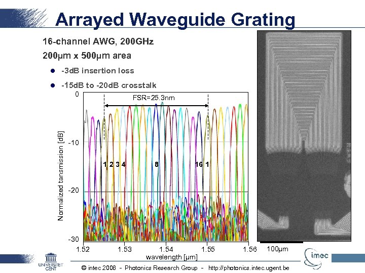 Arrayed Waveguide Grating 16 -channel AWG, 200 GHz 200µm x 500µm area l -3