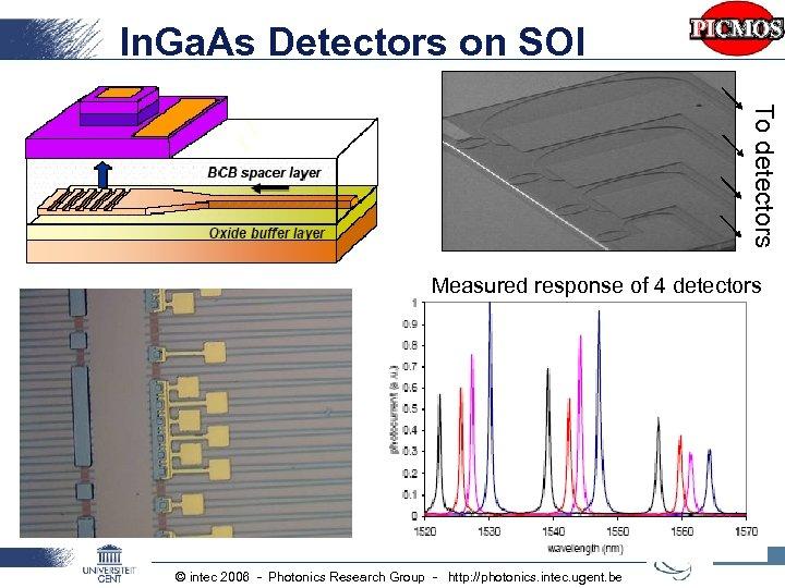 In. Ga. As Detectors on SOI To detectors Measured response of 4 detectors ©
