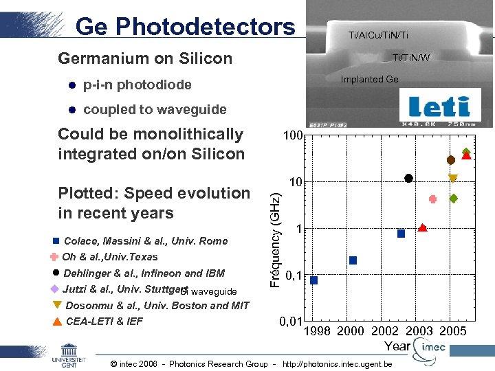 Ge Photodetectors Germanium on Silicon l Ti/Ti. N/W Implanted Ge p-i-n photodiode l Ti/Al.
