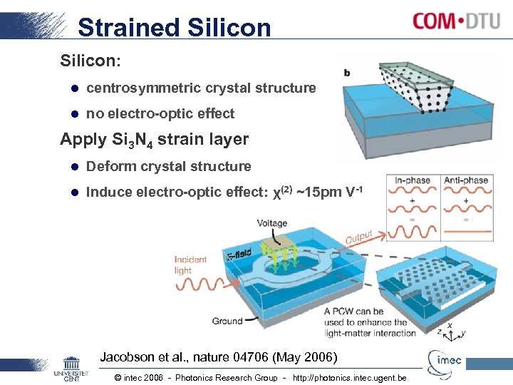 Strained Silicon: l centrosymmetric crystal structure l no electro-optic effect Apply Si 3 N