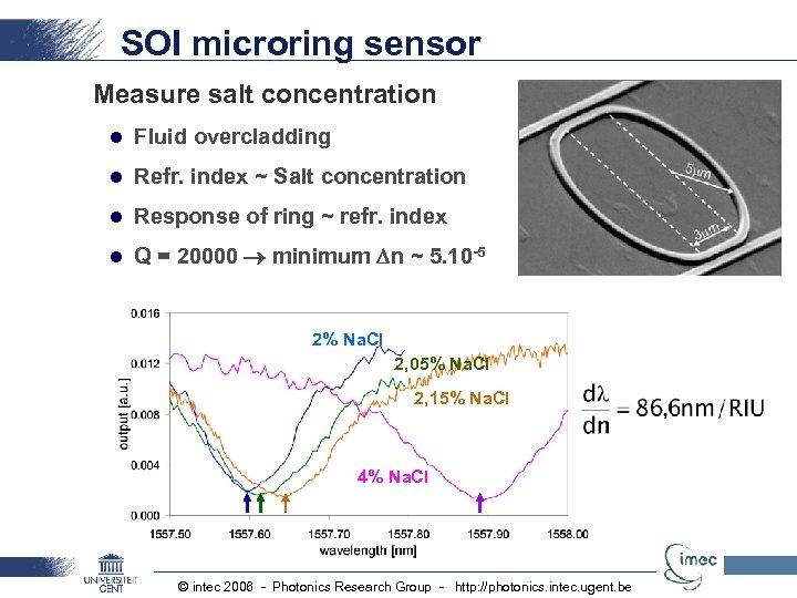 SOI microring sensor Measure salt concentration l Fluid overcladding l Refr. index ~ Salt