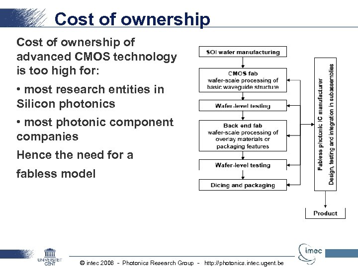 Cost of ownership of advanced CMOS technology is too high for: • most research